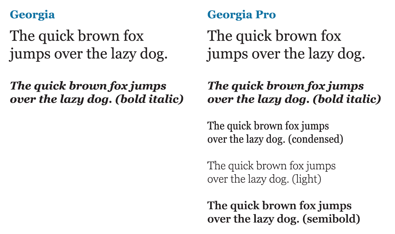 New fonts in Windows 10 « Frederick's Timelog
